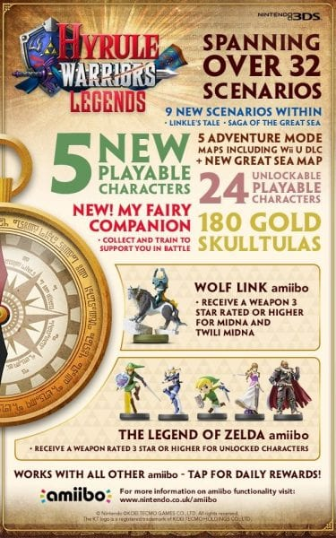 Hyrule Warriors Legends Infographic