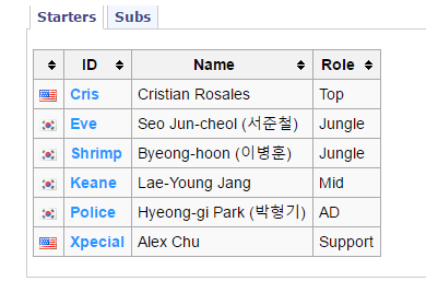 Screenshot of Apex roster