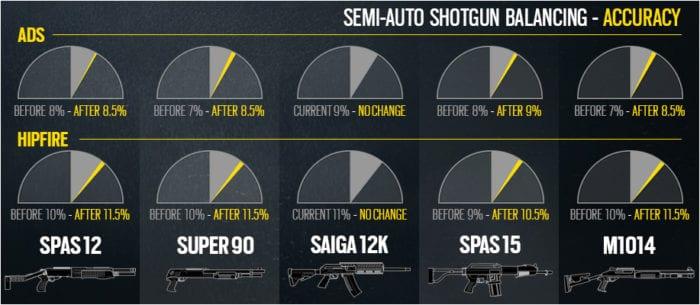 shotgunbalancing_accuracy_v2