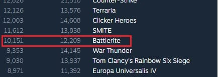 steam-players