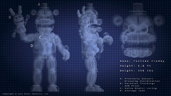 Five nights at freddys sister location all blueprints and their fnaf blueprint 3 malvernweather Gallery