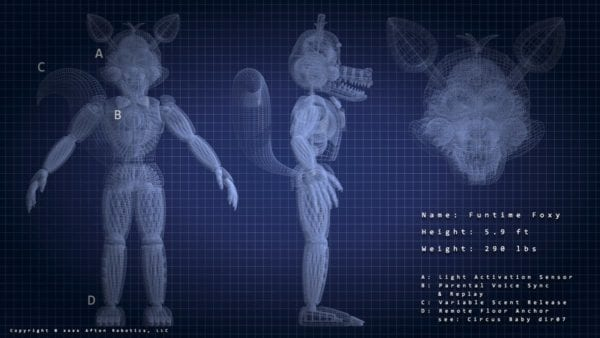Five nights at freddys sister location all blueprints and fnaf blueprint 4 malvernweather Choice Image