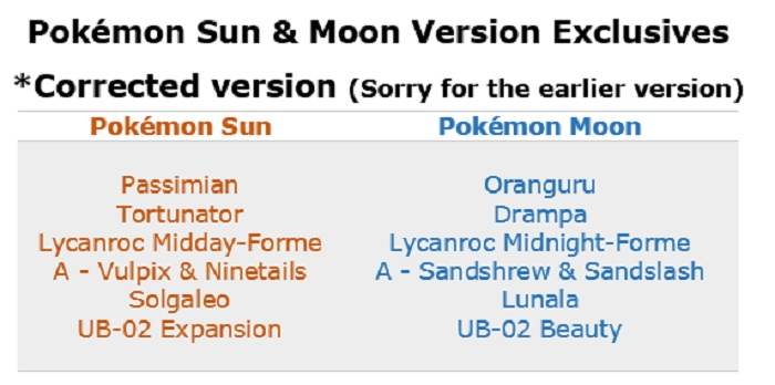 pokemon-sun-and-moon-exclusives