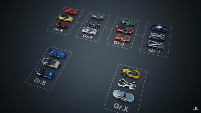 Gran Turismo Sport cars