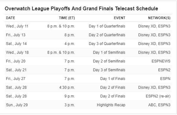 OWL Playoff Schedule
