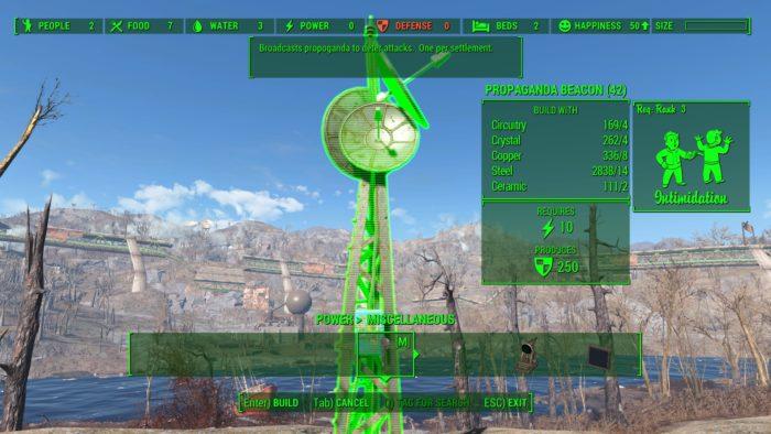 Fallout 4 Mods July 2018