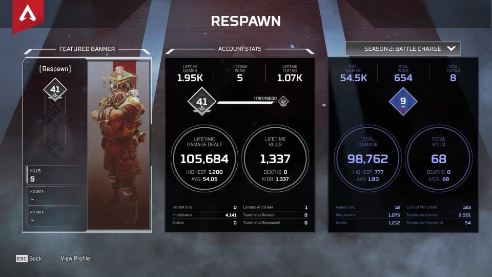 apex legends kill death ratio