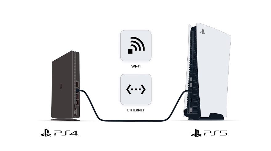 transfer ps4 to ps5